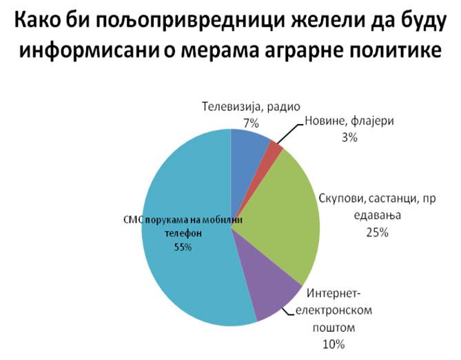 dijagram_02